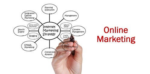 Online Marketing, SEO, Email Campaigns, Adwords, Social Media : Australia