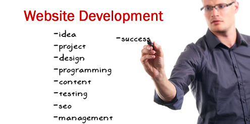 Website Programming and Design